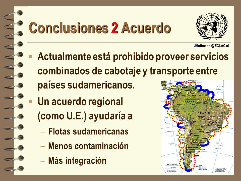 Conclusiones 2 Acuerdo Actualmente está prohibido proveer servicios combinados de cabotaje y transporte entre países sudamericanos.