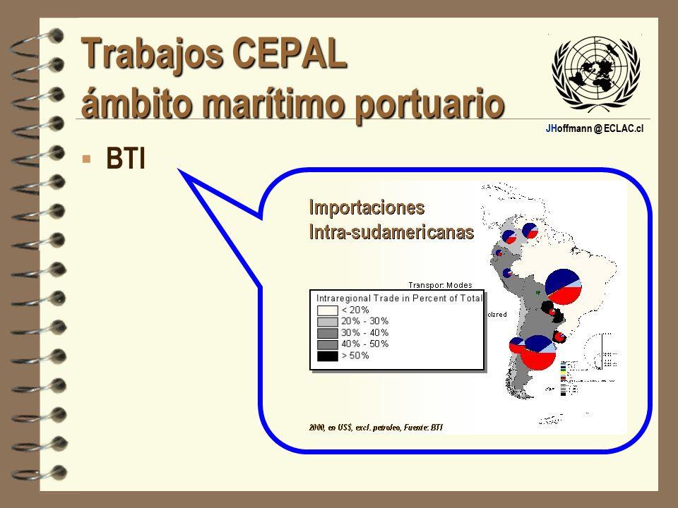 Trabajos CEPAL ámbito marítimo portuario