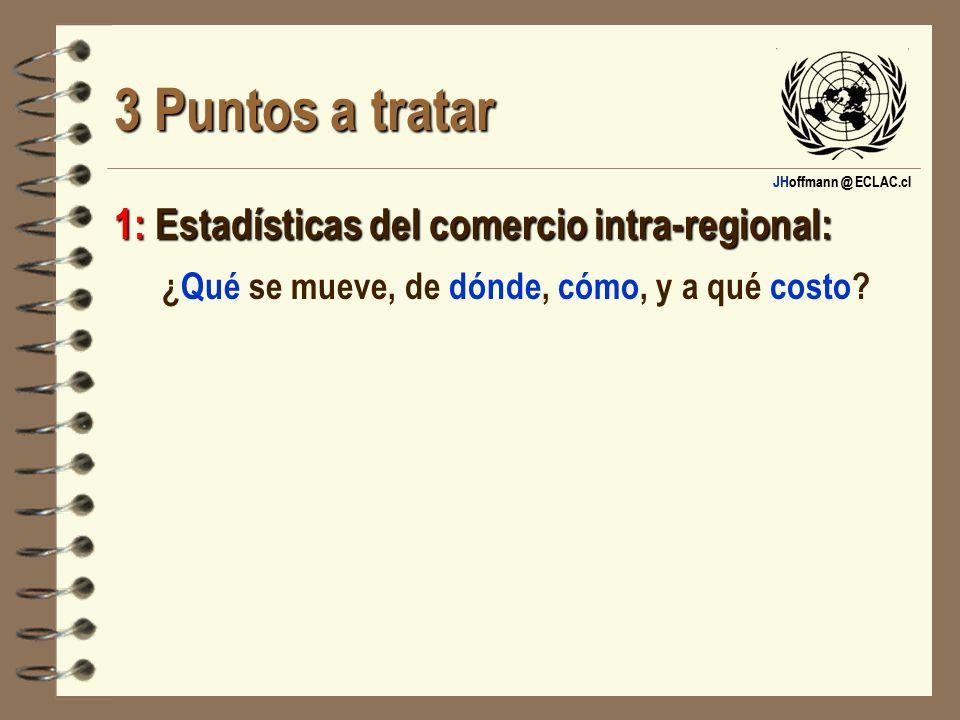 3 Puntos a tratar 1: Estadísticas del comercio intra-regional: