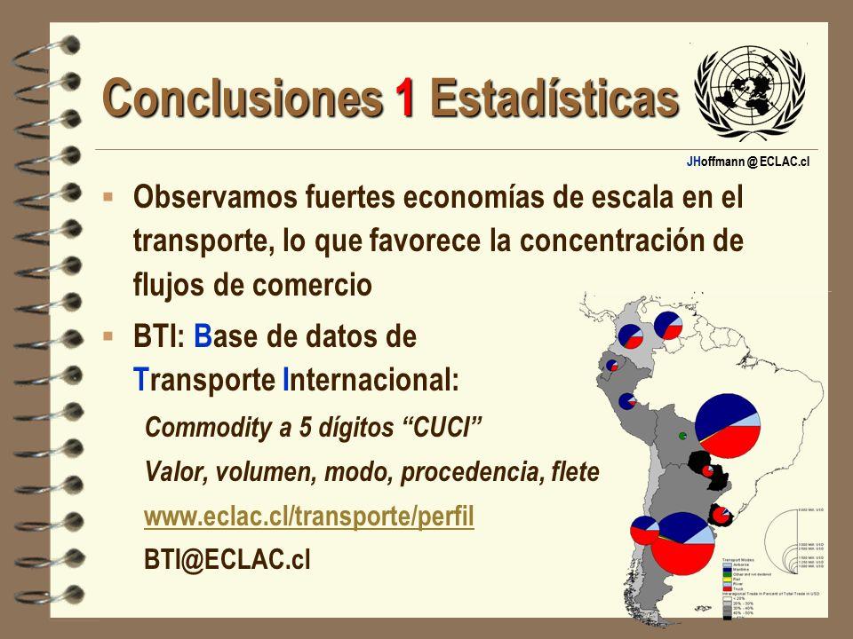 Conclusiones 1 Estadísticas