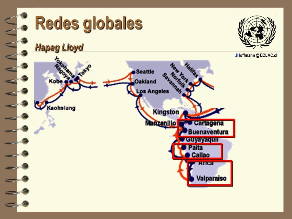Redes globales Hapag Lloyd