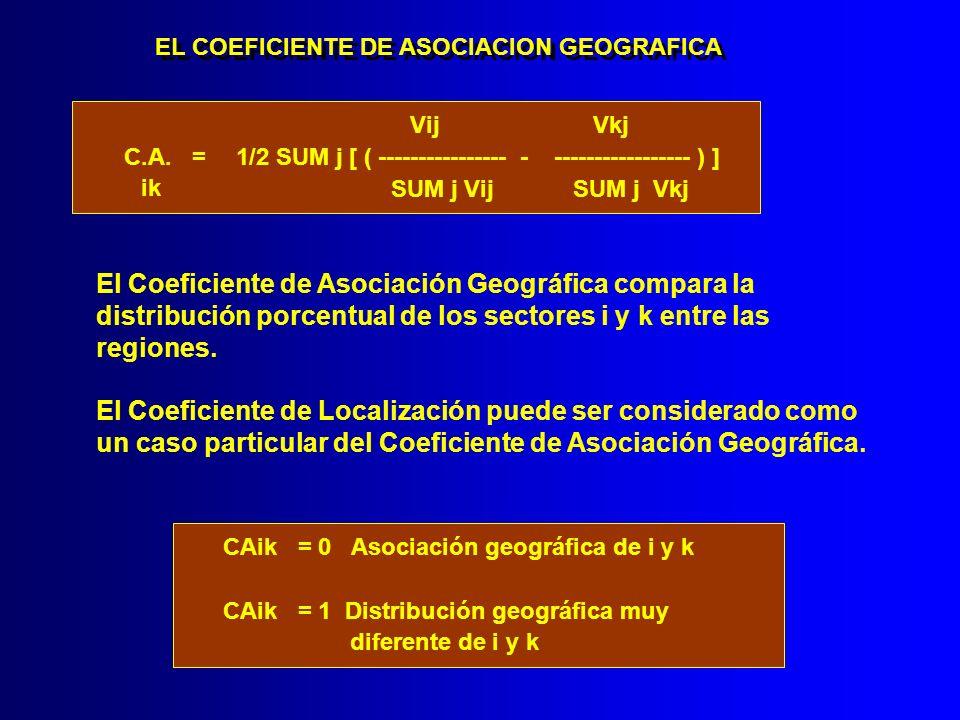 El Coeficiente de Asociación Geográfica compara la
