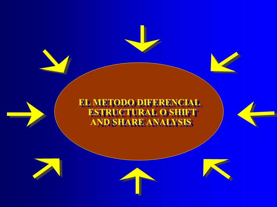EL METODO DIFERENCIAL ESTRUCTURAL O SHIFT AND HARE ANALYSIS AND SHARE ANALYSIS