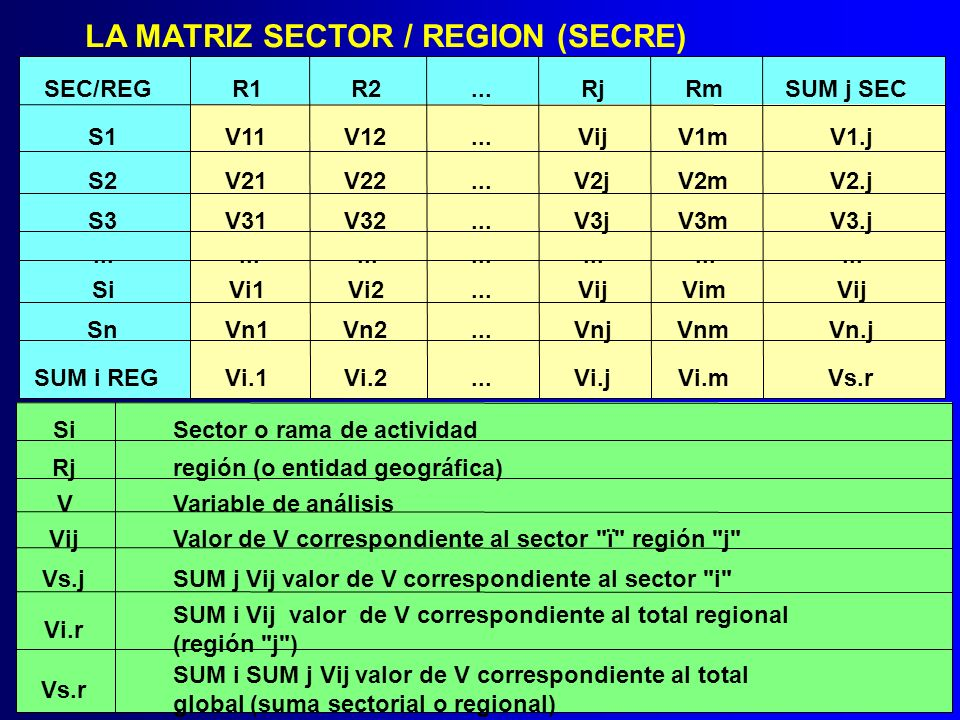 LA MATRIZ SECTOR / REGION (SECRE)