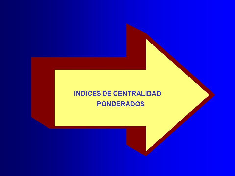 INDICES DE CENTRALIDAD