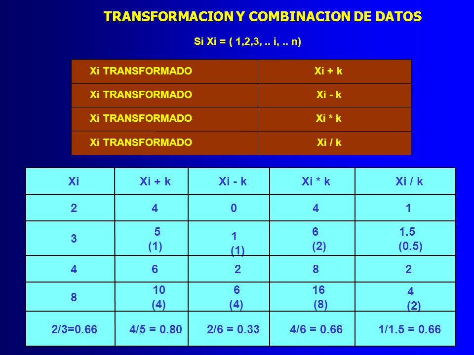 TRANSFORMACION Y COMBINACION DE DATOS