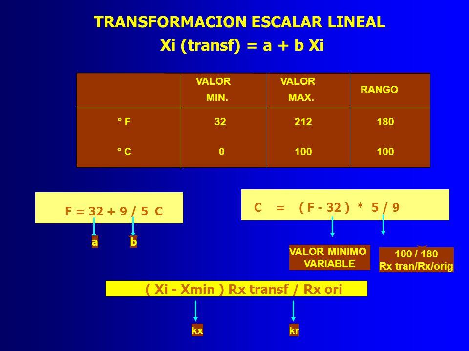 ( Xi - Xmin ) Rx transf / Rx ori