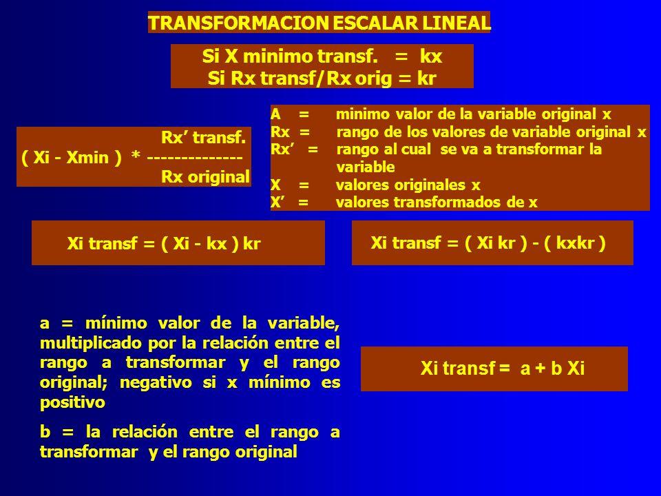 Si Rx transf/Rx orig = kr