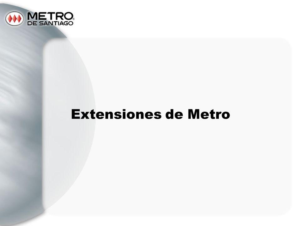 Extensiones de Metro