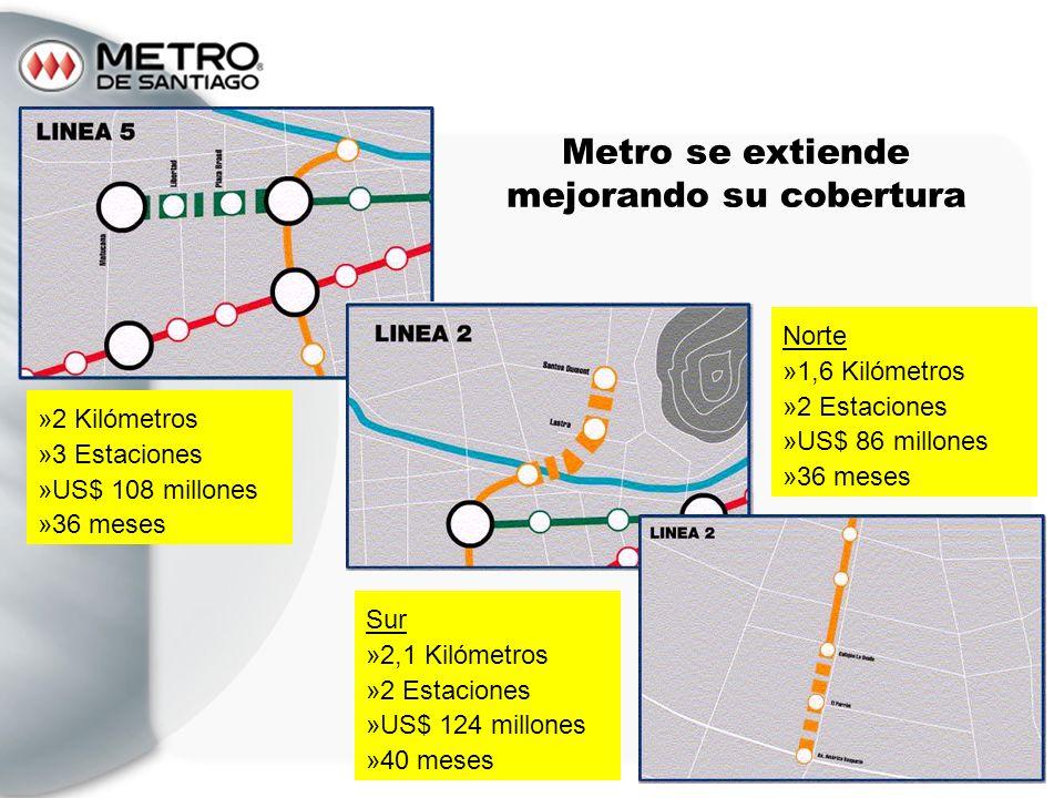 Metro se extiende mejorando su cobertura