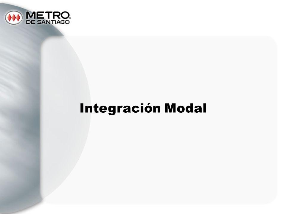 Integración Modal
