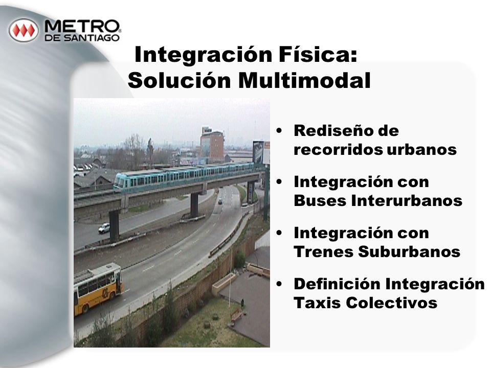 Integración Física: Solución Multimodal