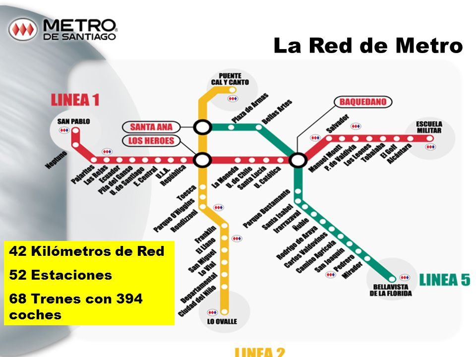 La Red de Metro 42 Kilómetros de Red 52 Estaciones