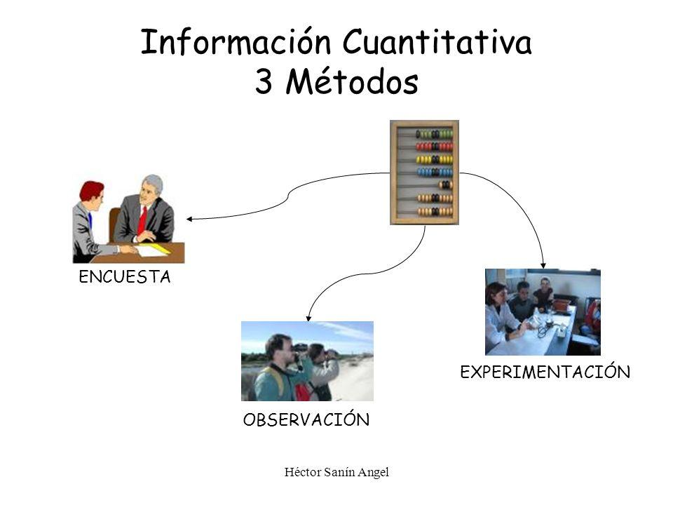 Información Cuantitativa 3 Métodos