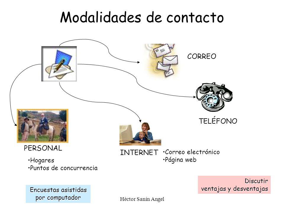 Modalidades de contacto