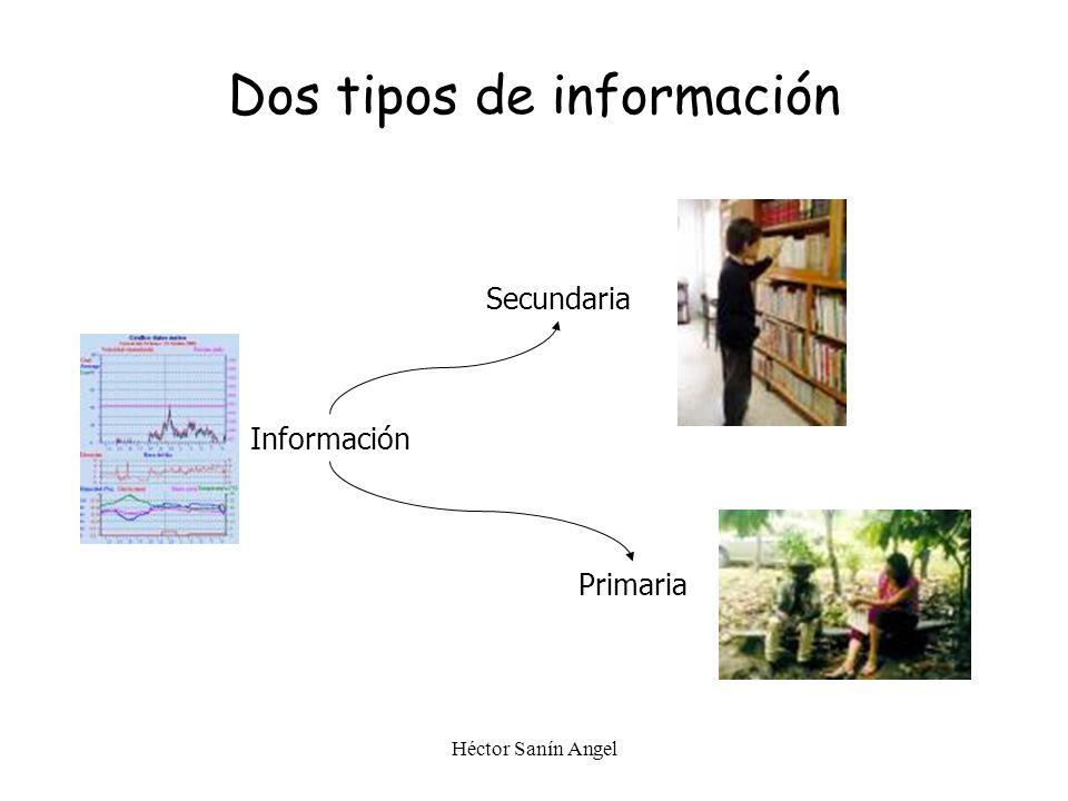 Dos tipos de información
