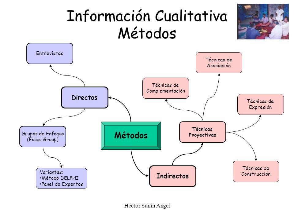 Información Cualitativa Métodos