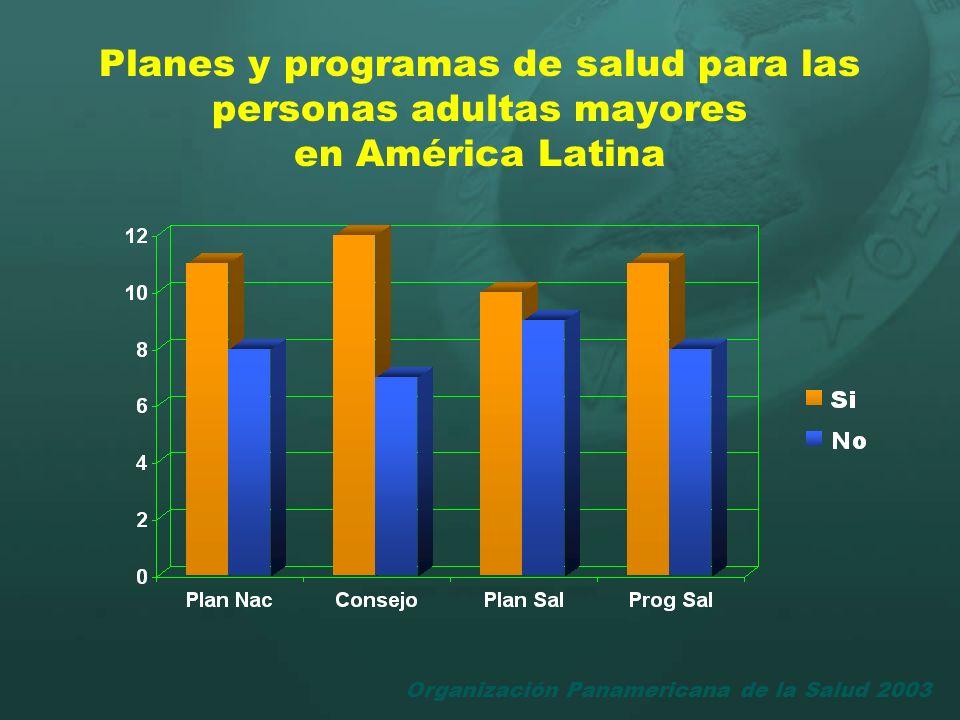 Planes y programas de salud para las personas adultas mayores en América Latina