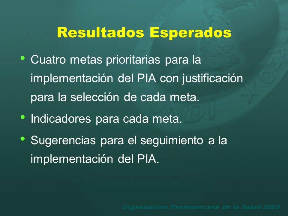 Resultados Esperados Cuatro metas prioritarias para la implementación del PIA con justificación para la selección de cada meta.