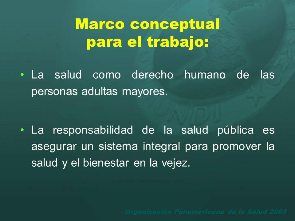 Marco conceptual para el trabajo:
