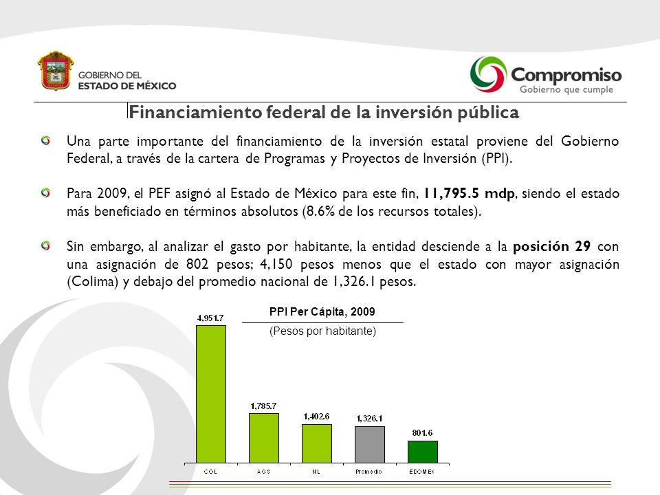Financiamiento federal de la inversión pública
