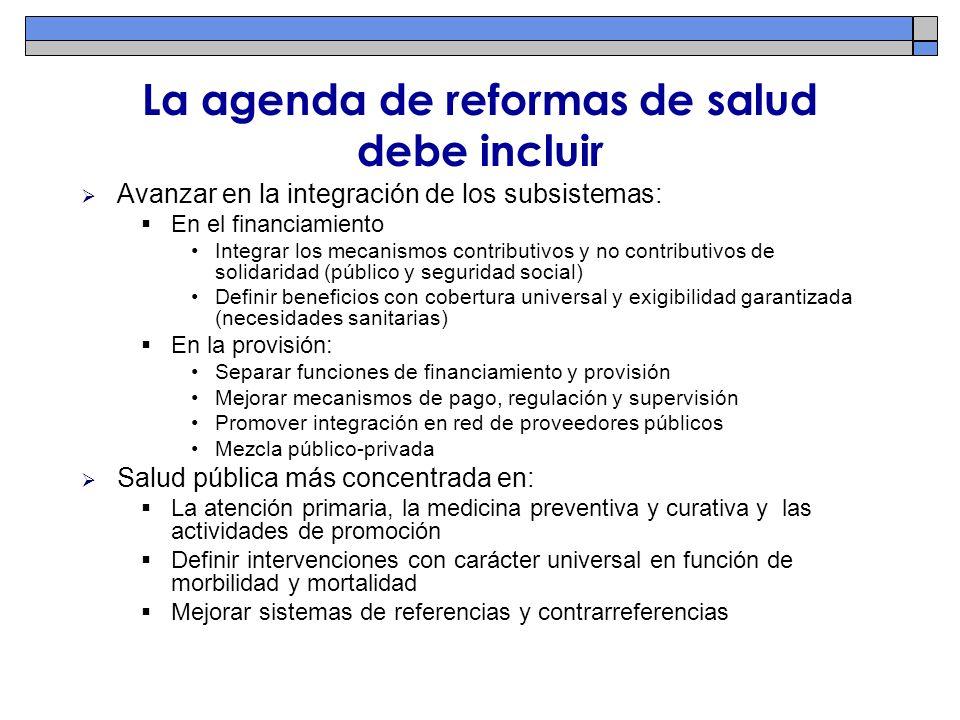 La agenda de reformas de salud debe incluir