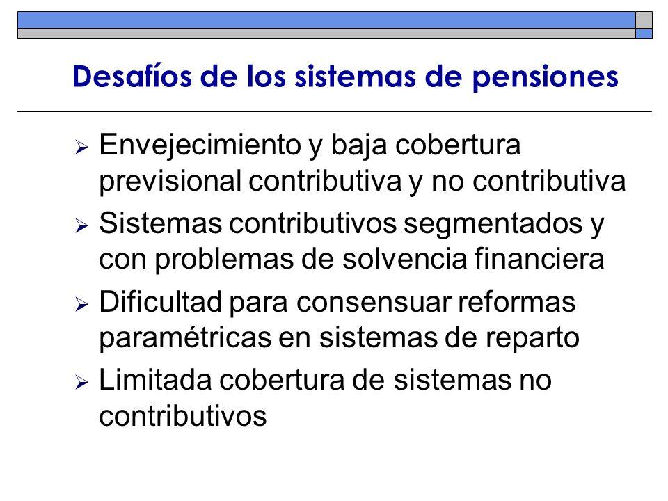 Desafíos de los sistemas de pensiones