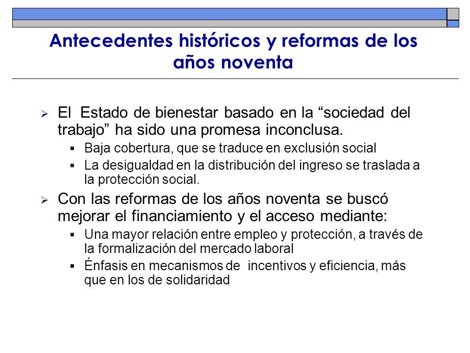 Antecedentes históricos y reformas de los años noventa