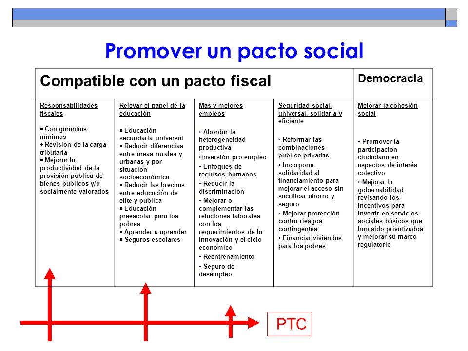 Promover un pacto social