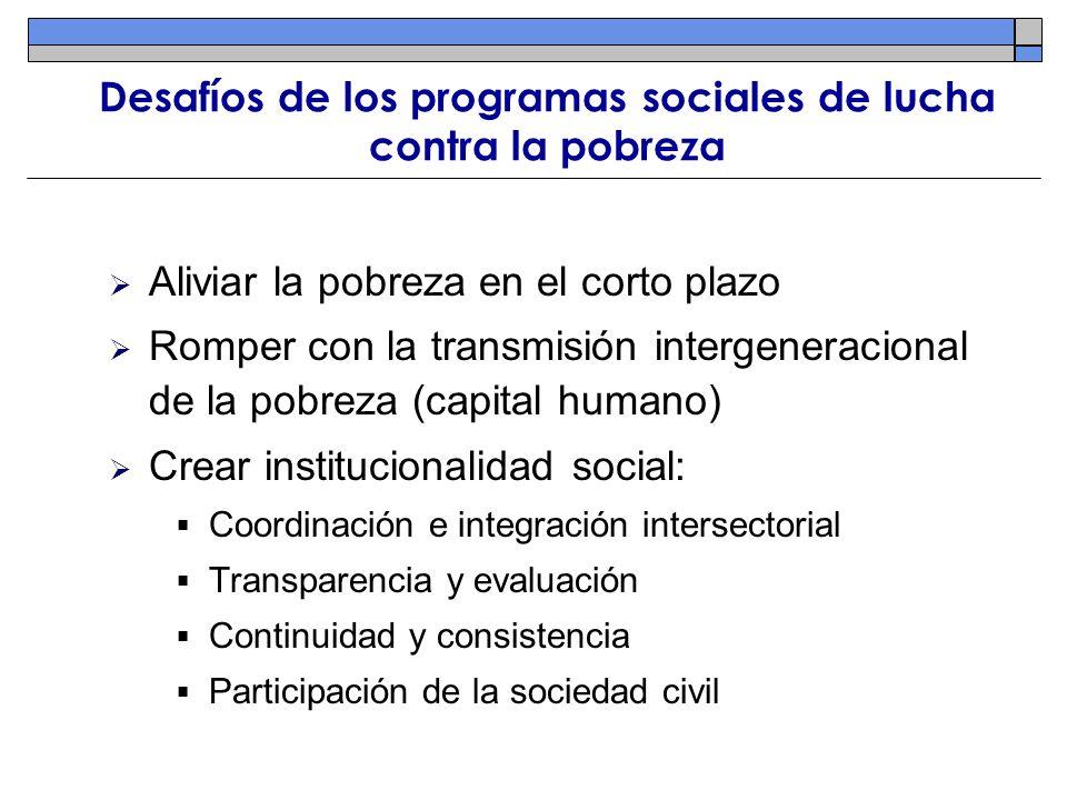 Desafíos de los programas sociales de lucha contra la pobreza