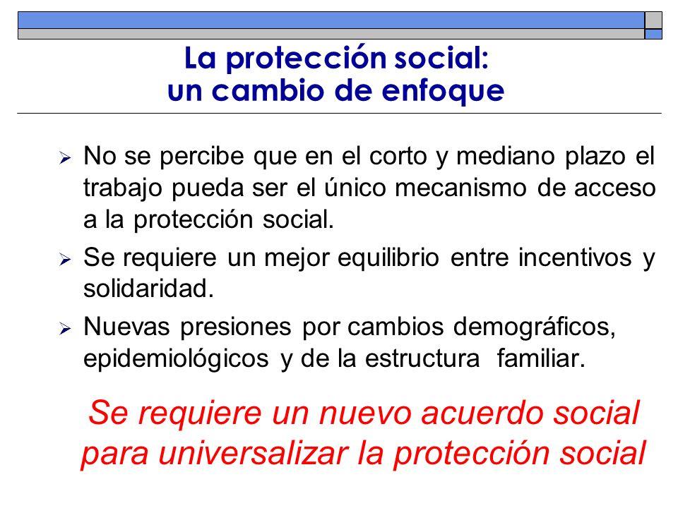 La protección social: un cambio de enfoque