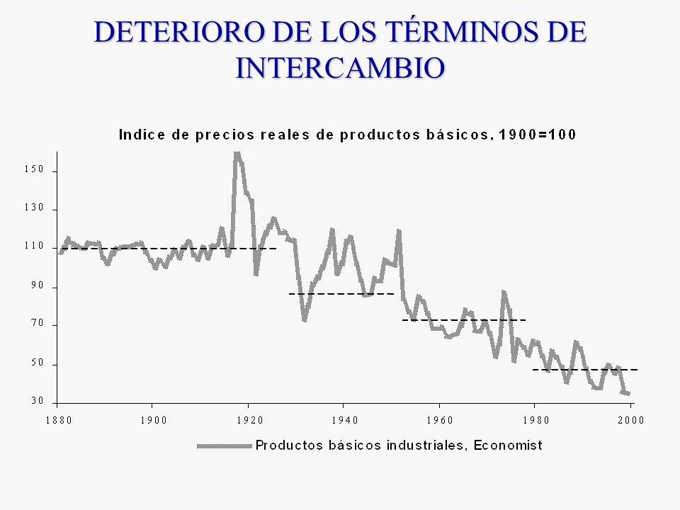 DETERIORO DE LOS TÉRMINOS DE INTERCAMBIO
