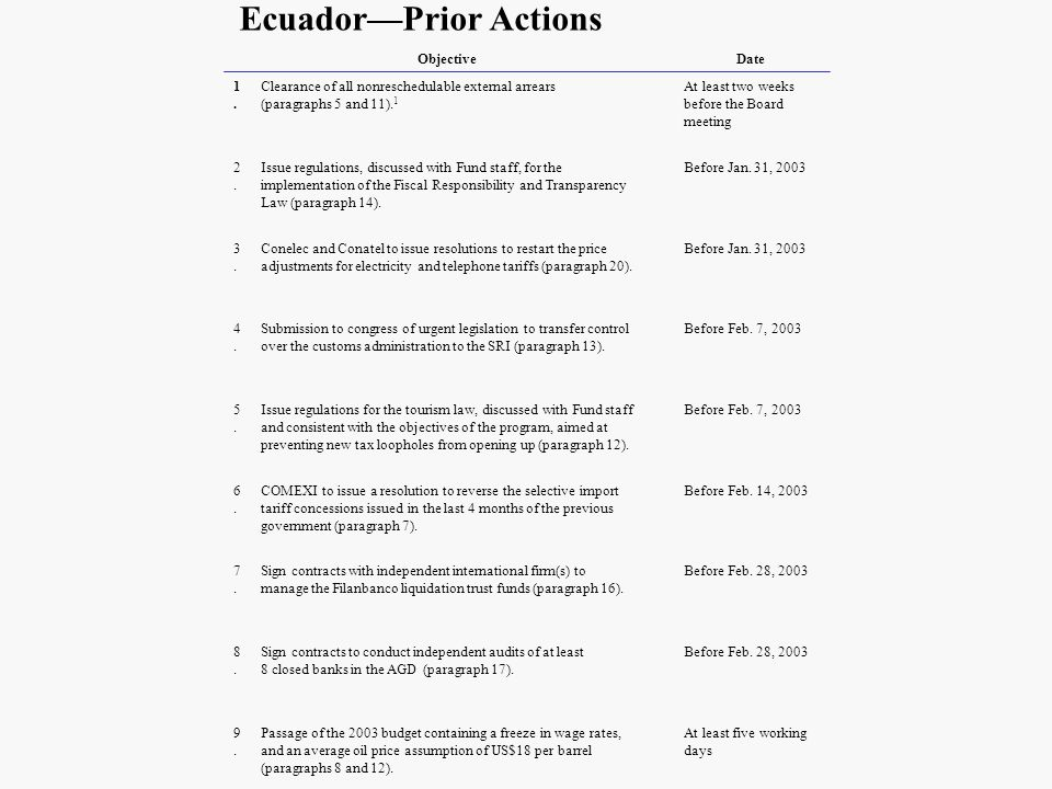 Ecuador—Prior Actions