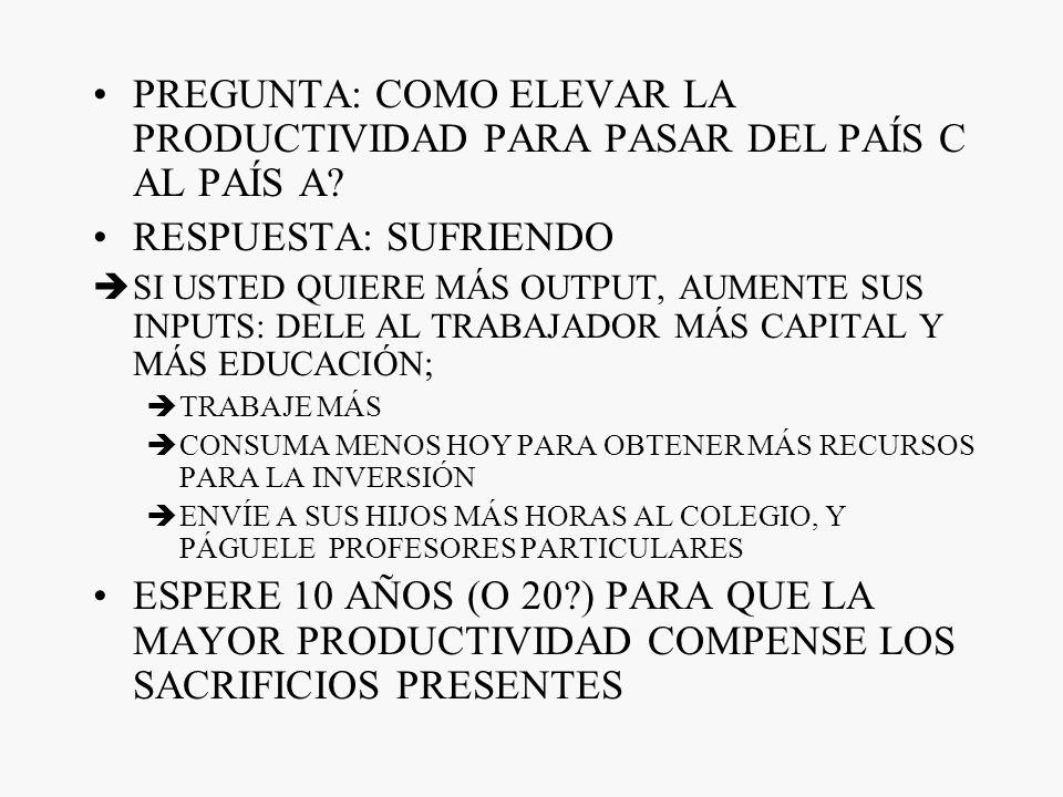 PREGUNTA: COMO ELEVAR LA PRODUCTIVIDAD PARA PASAR DEL PAÍS C AL PAÍS A