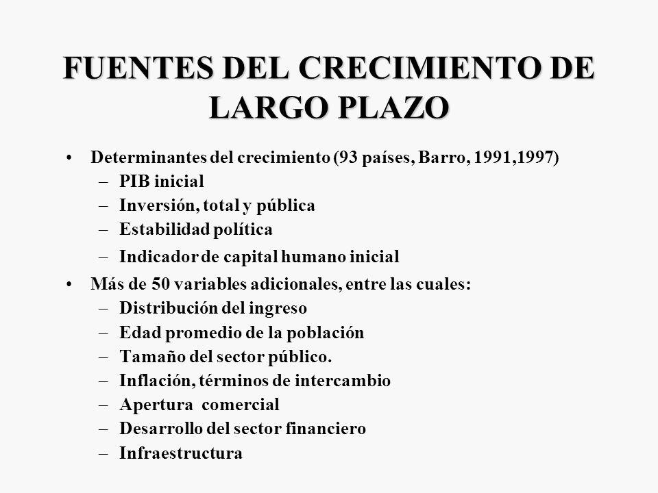FUENTES DEL CRECIMIENTO DE LARGO PLAZO