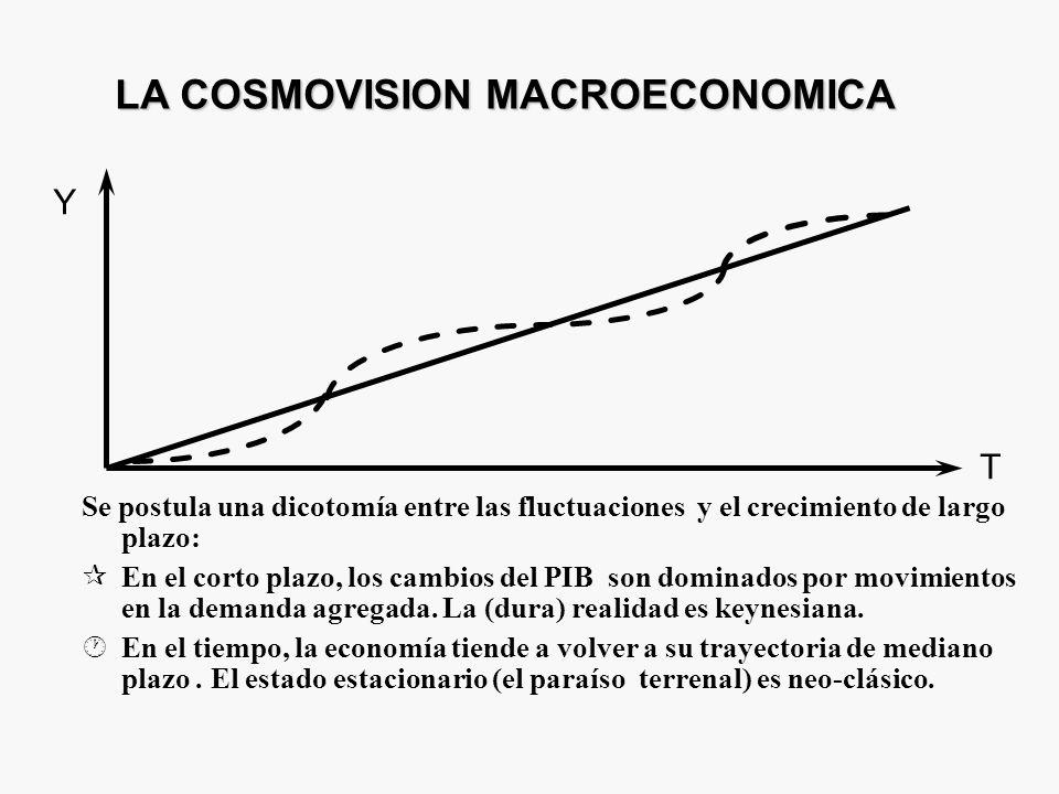 LA COSMOVISION MACROECONOMICA