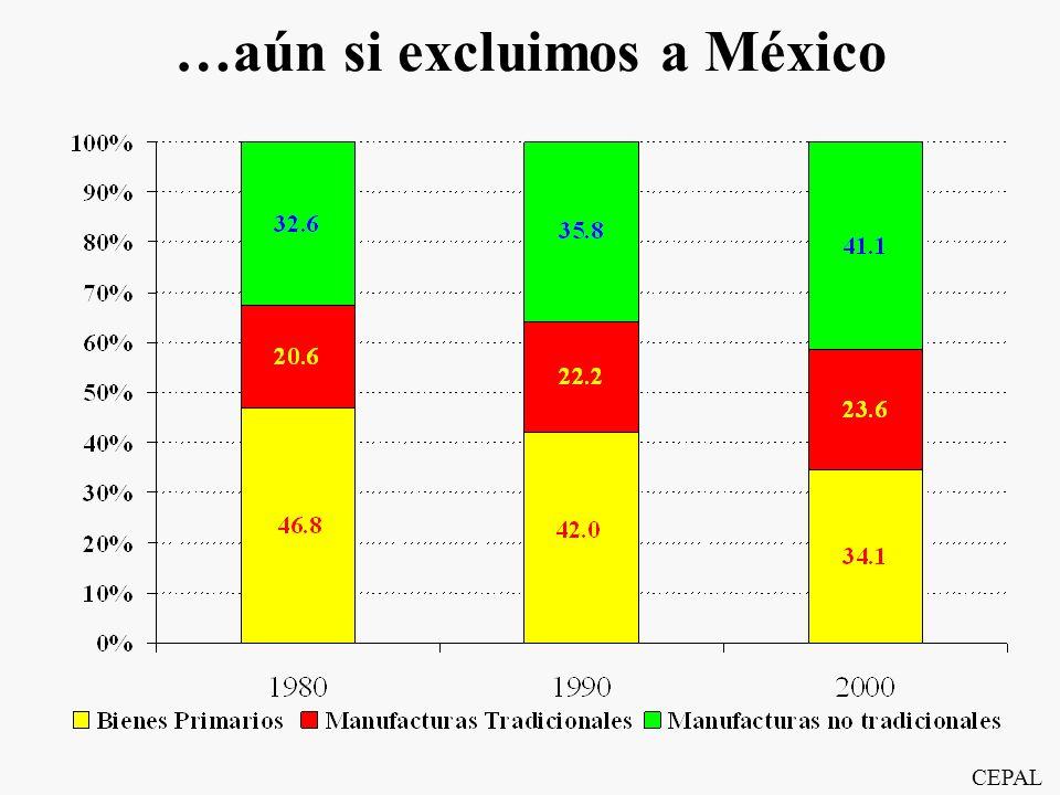 …aún si excluimos a México