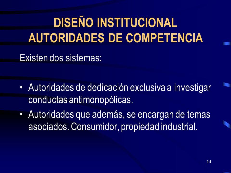 DISEÑO INSTITUCIONAL AUTORIDADES DE COMPETENCIA