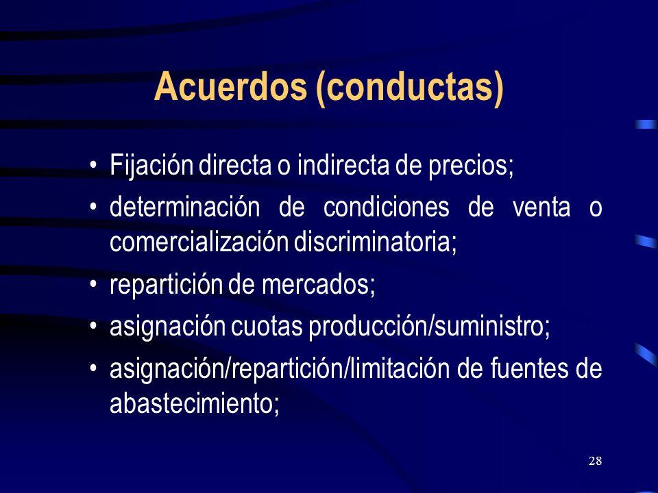 Acuerdos (conductas) Fijación directa o indirecta de precios;