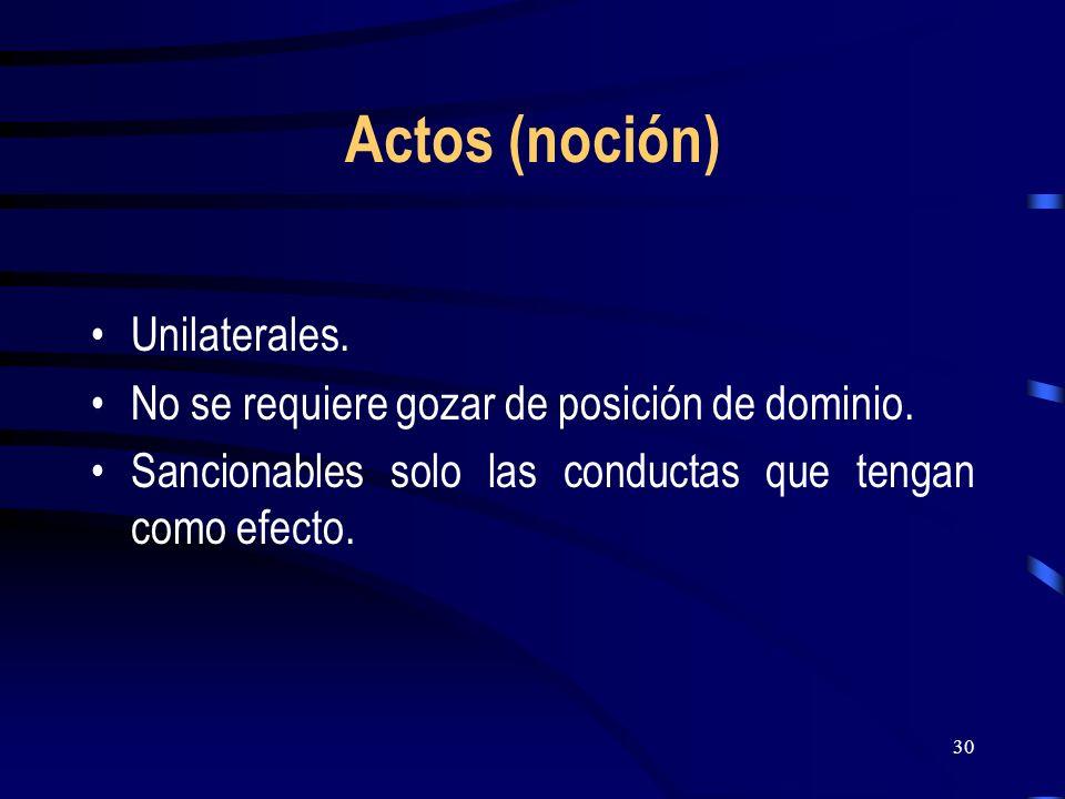 Actos (noción) Unilaterales.