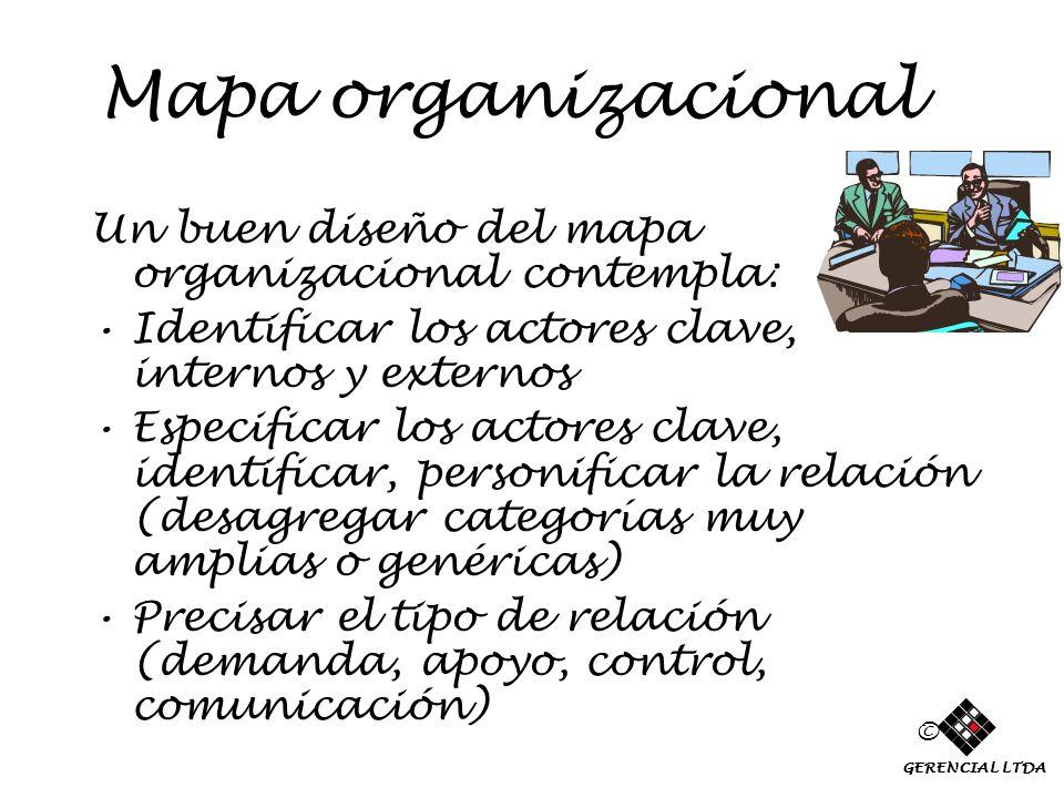 Mapa organizacional Un buen diseño del mapa organizacional contempla: