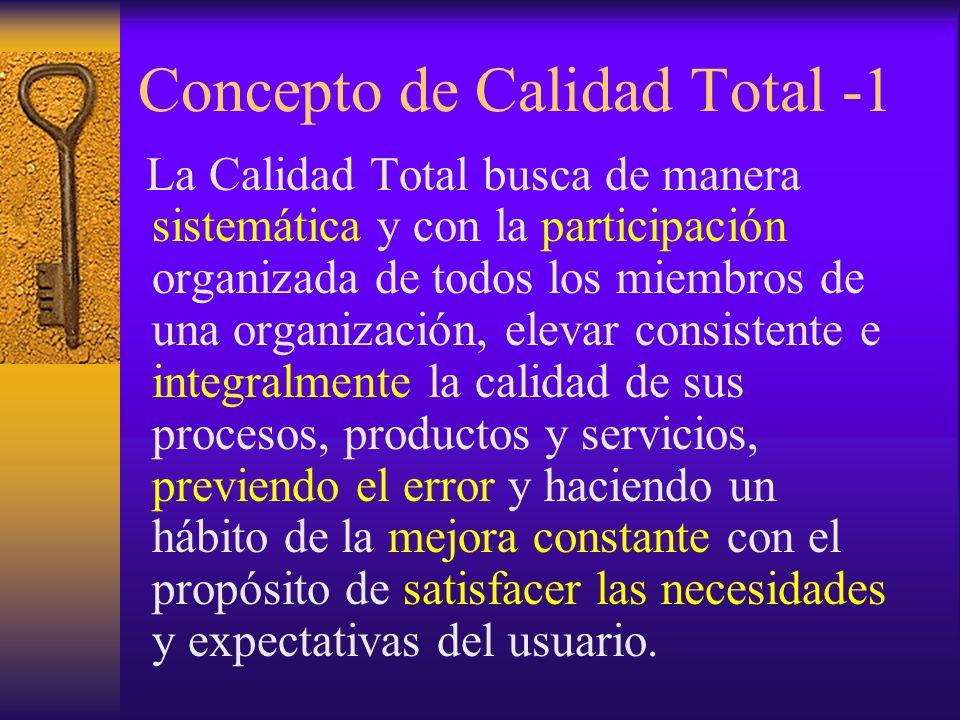 Concepto de Calidad Total -1