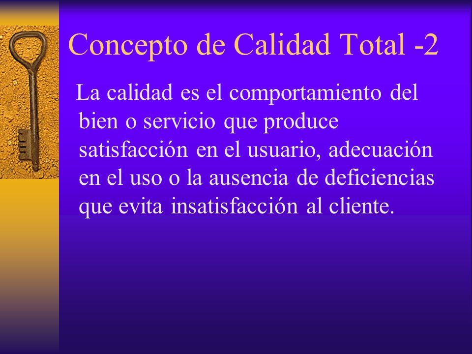 Concepto de Calidad Total -2