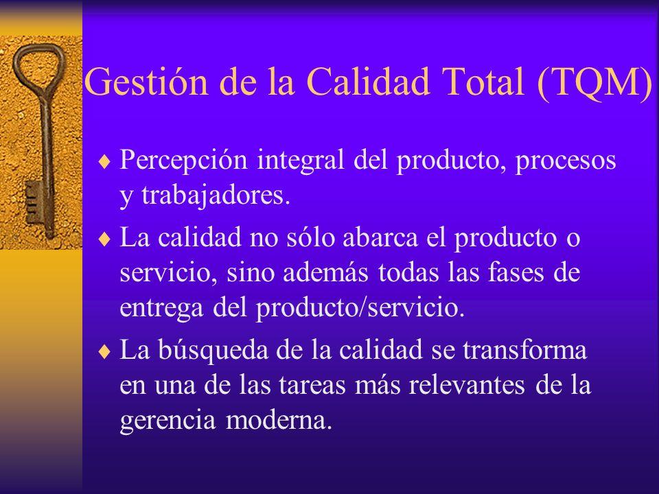 Gestión de la Calidad Total (TQM)