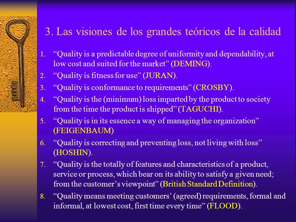 3. Las visiones de los grandes teóricos de la calidad