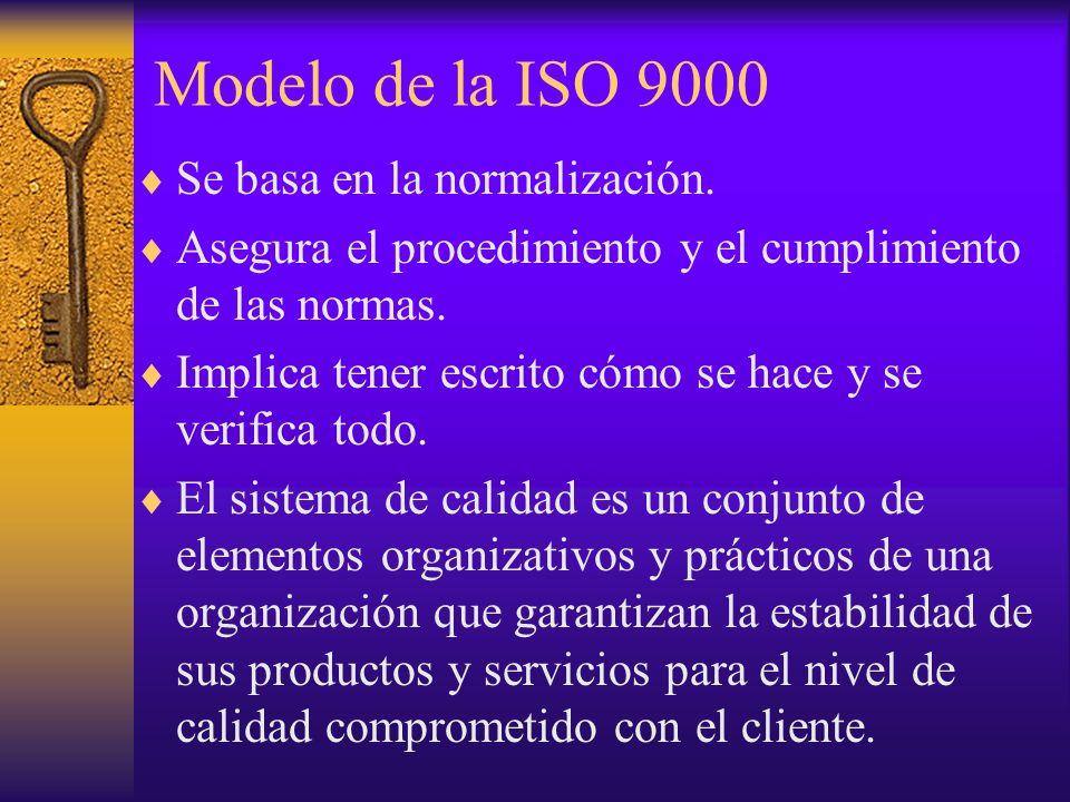 Modelo de la ISO 9000 Se basa en la normalización.