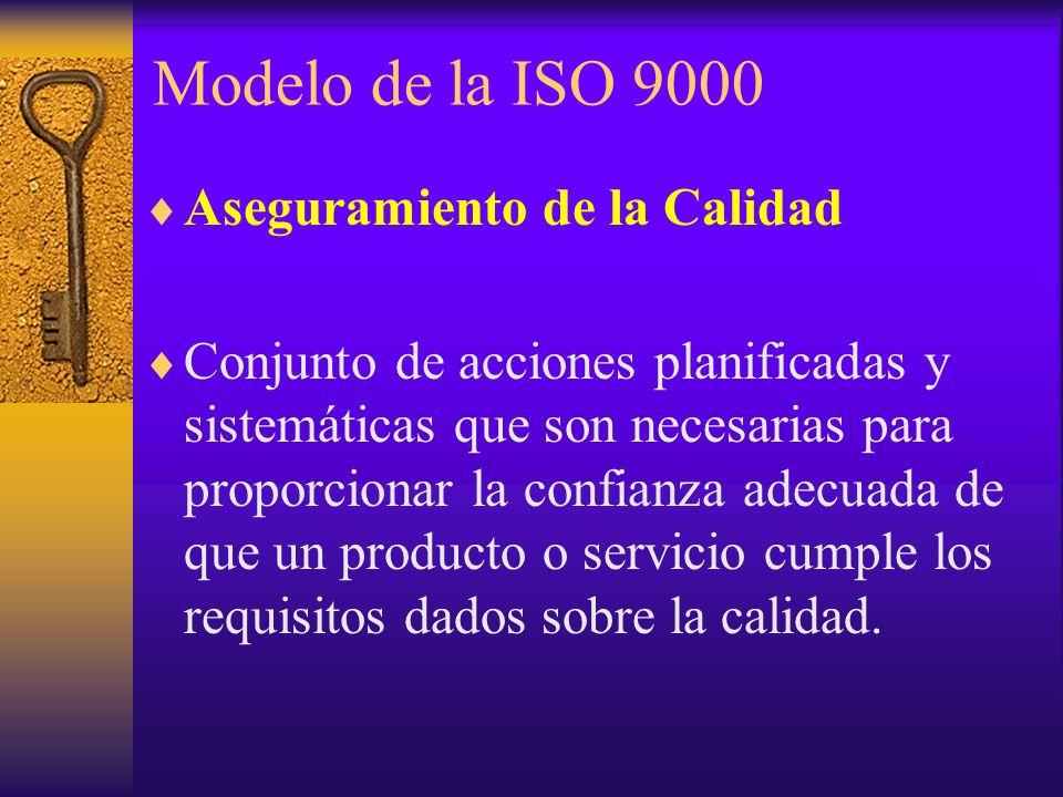 Modelo de la ISO 9000 Aseguramiento de la Calidad