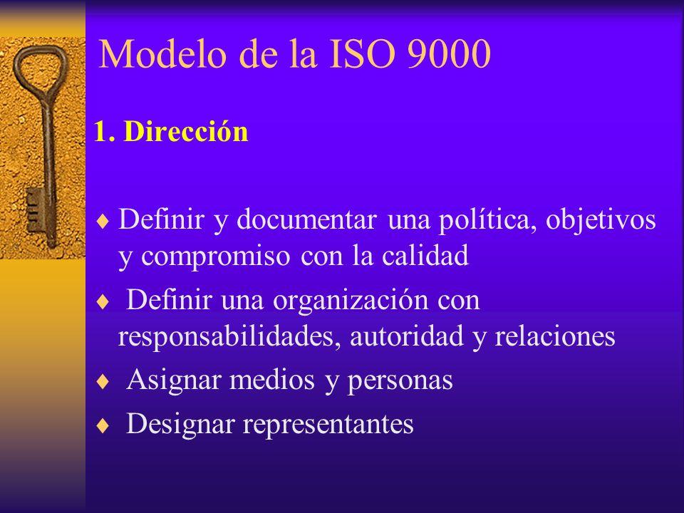 Modelo de la ISO 9000 1. Dirección