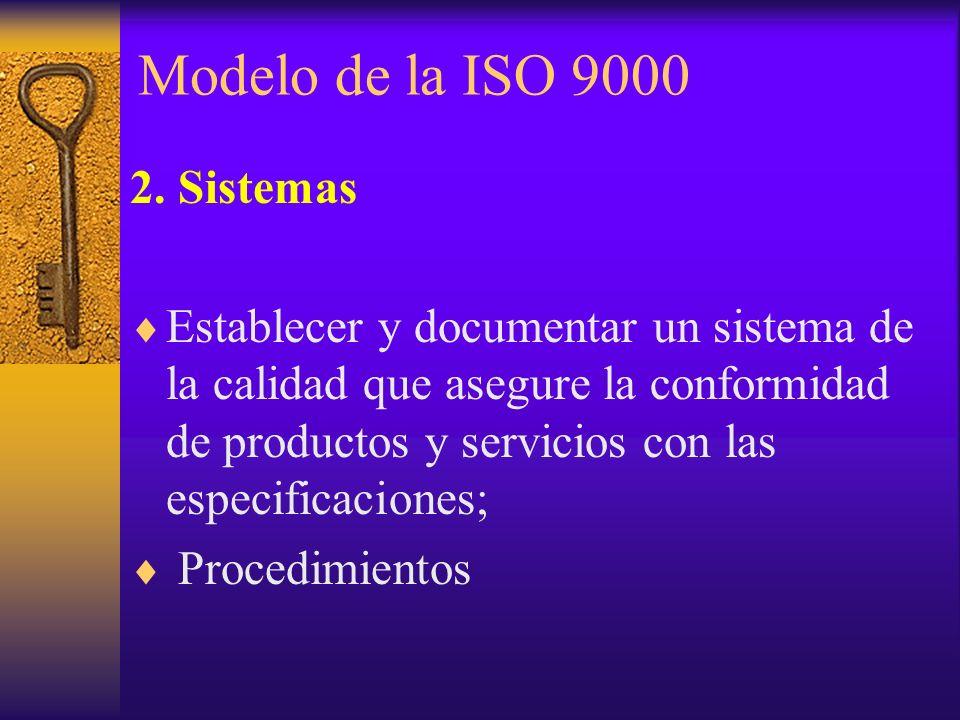 Modelo de la ISO 9000 2. Sistemas