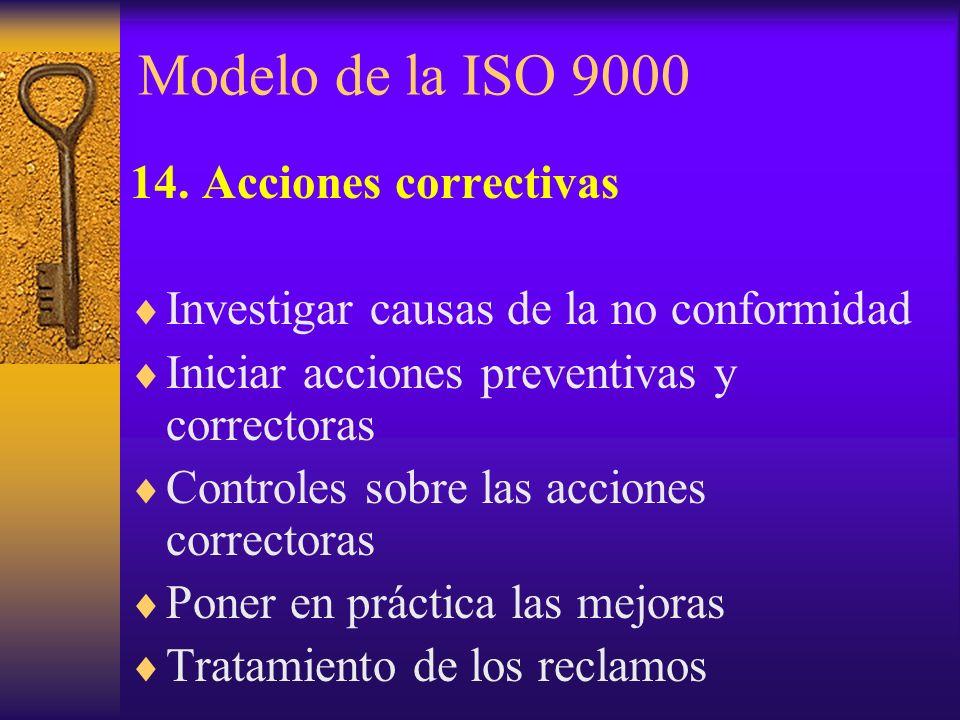 Modelo de la ISO 9000 14. Acciones correctivas